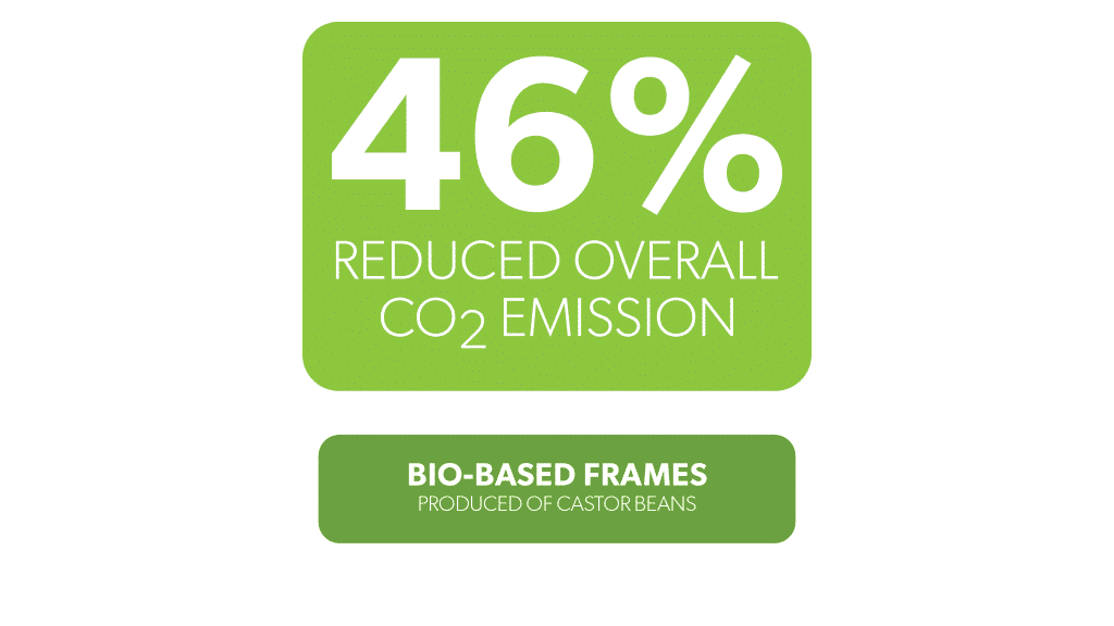 image of the reduced overall CO2 Emission